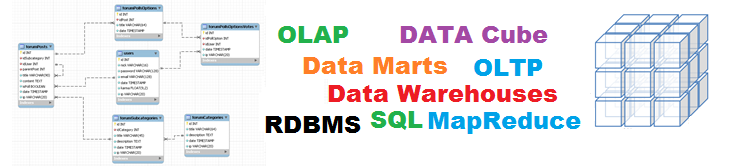 Data Management Can Cross Many Technologies