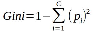 Gini Index Calculation