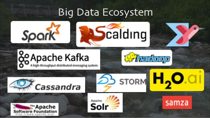 Dean Wampler's Big Data Environment