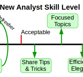 Possible Training Path for New Analysts