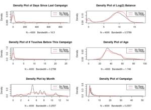 Bank Data Set Stats