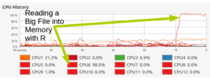 Lots of Cores but Locked into One Core