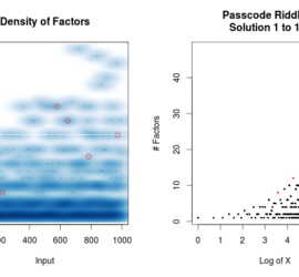 Passcodes 1 thru 1,000 and Factors