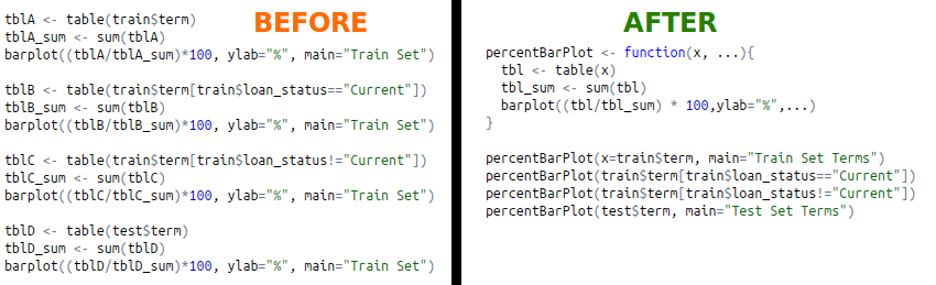 Code Before and After Refactoring
